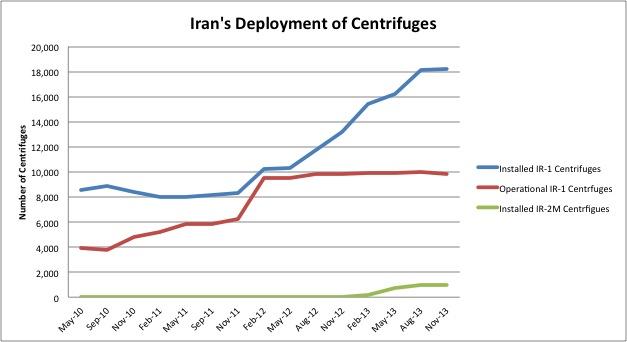 Iran Cent 2